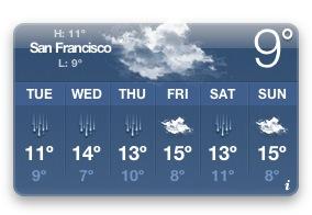 rainyWeekSF.png